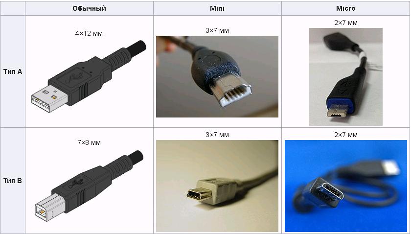 Разъемы USB 1x-2.0