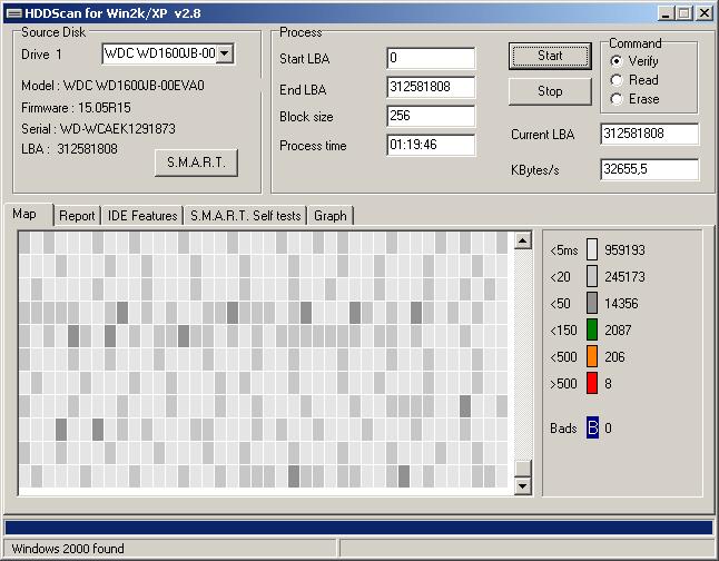 Тестирование накопителя с помощью HDDScan